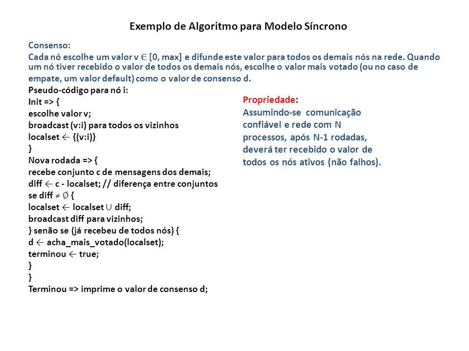 Exemplo de Algoritmo para Modelo Síncrono Consenso: Cada nó escolhe um valor v [0, max] e difunde este valor para todos os demais nós na rede. Quando