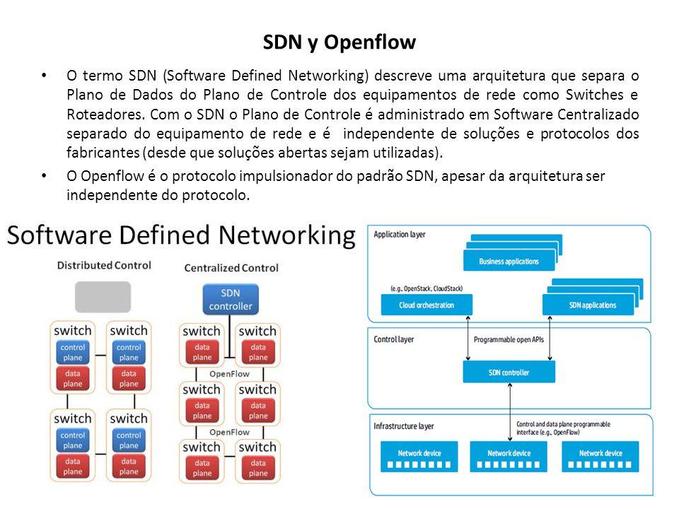 SDN y Openflow O termo SDN (Software Defined Networking) descreve uma arquitetura que separa o Plano de Dados do Plano de Controle dos equipamentos de