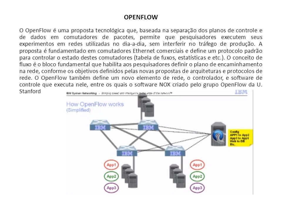 OPENFLOW O OpenFlow é uma proposta tecnológica que, baseada na separação dos planos de controle e de dados em comutadores de pacotes, permite que pesq