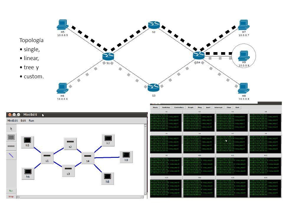 MININET Topología single, linear, tree y custom.