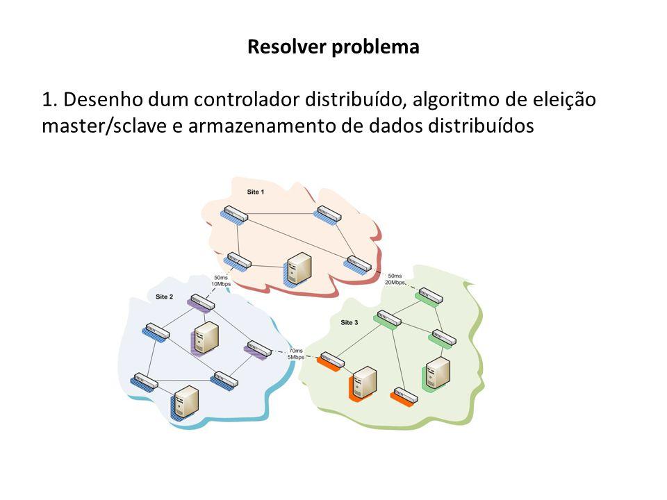 1. Desenho dum controlador distribuído, algoritmo de eleição master/sclave e armazenamento de dados distribuídos Resolver problema