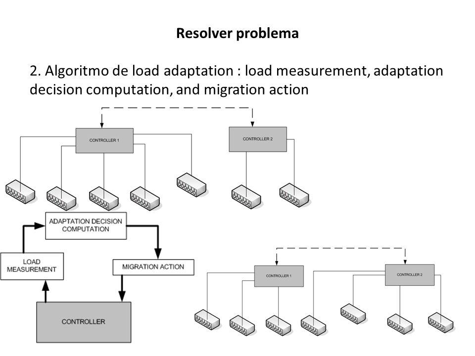 2. Algoritmo de load adaptation : load measurement, adaptation decision computation, and migration action Resolver problema