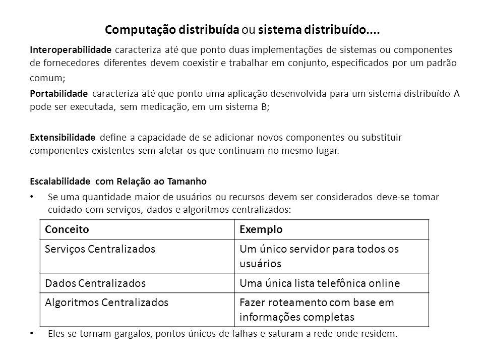 Computação distribuída ou sistema distribuído.... Interoperabilidade caracteriza até que ponto duas implementações de sistemas ou componentes de forne