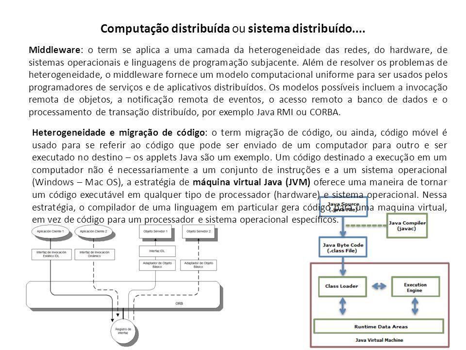Computação distribuída ou sistema distribuído.... Middleware: o term se aplica a uma camada da heterogeneidade das redes, do hardware, de sistemas ope