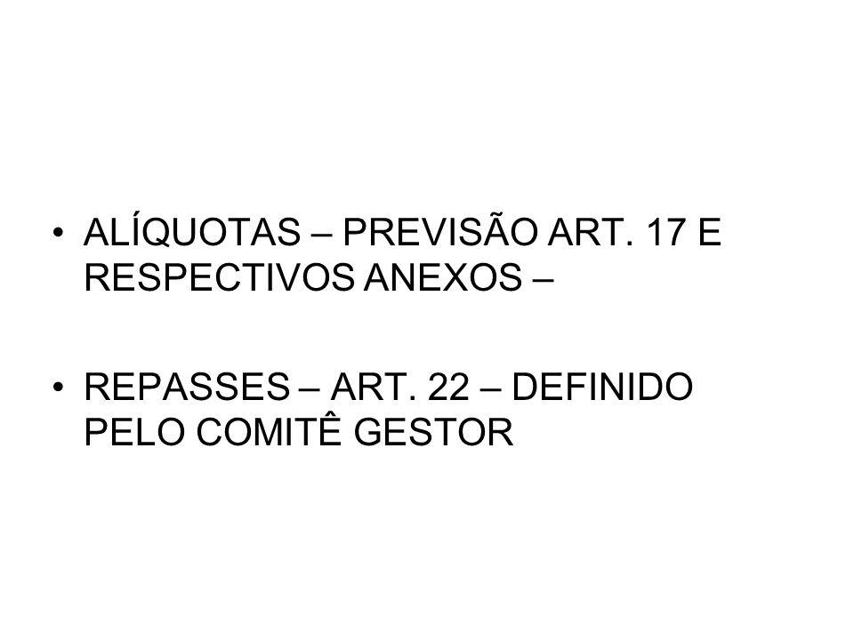 ALÍQUOTAS – PREVISÃO ART. 17 E RESPECTIVOS ANEXOS – REPASSES – ART. 22 – DEFINIDO PELO COMITÊ GESTOR