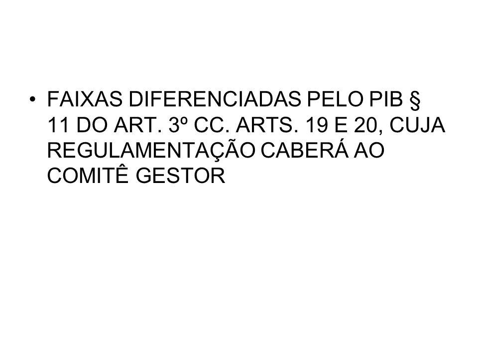 EXCLUSÃO: arts.