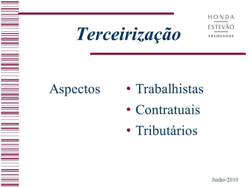 Século XVIII - Revolução Industrial (marchandage) Século XX Globalização: novo ciclo do capitalismo, implemento da competitividade – efetivo surgimento da terceirização Brasil: -Década de 40: CLT: artigos 455 e 652, a, III -Anos 70 e 80: Lei 6.019/74 – Temporário -Lei 7.102/83 – Vigilância -1986: Súmula n.º 256 do TST (cancelada) -2000: Súmula n.º 331 do TST Evolução Histórica
