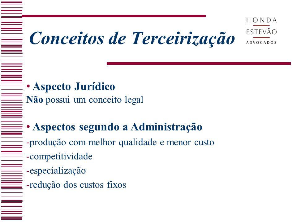 Conceitos de Terceirização Aspecto Jurídico Não possui um conceito legal Aspectos segundo a Administração -produção com melhor qualidade e menor custo
