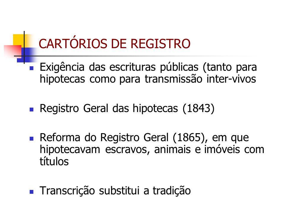 CARTÓRIOS DE REGISTRO Exigência das escrituras públicas (tanto para hipotecas como para transmissão inter-vivos Registro Geral das hipotecas (1843) Re