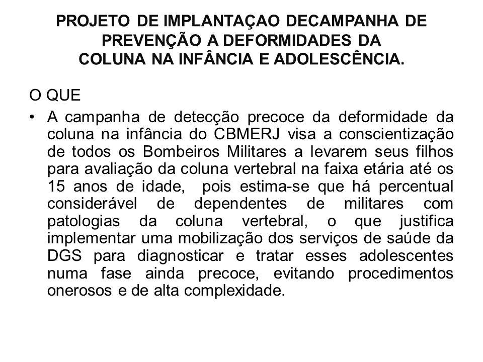 PROJETO DE IMPLANTAÇAO DECAMPANHA DE PREVENÇÃO A DEFORMIDADES DA COLUNA NA INFÂNCIA E ADOLESCÊNCIA.