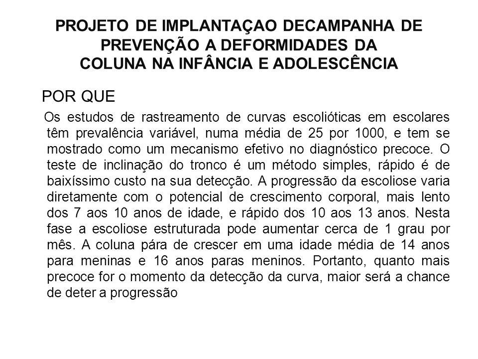 PROJETO DE IMPLANTAÇAO DECAMPANHA DE PREVENÇÃO A DEFORMIDADES DA COLUNA NA INFÂNCIA E ADOLESCÊNCIA POR QUE Os estudos de rastreamento de curvas escoli