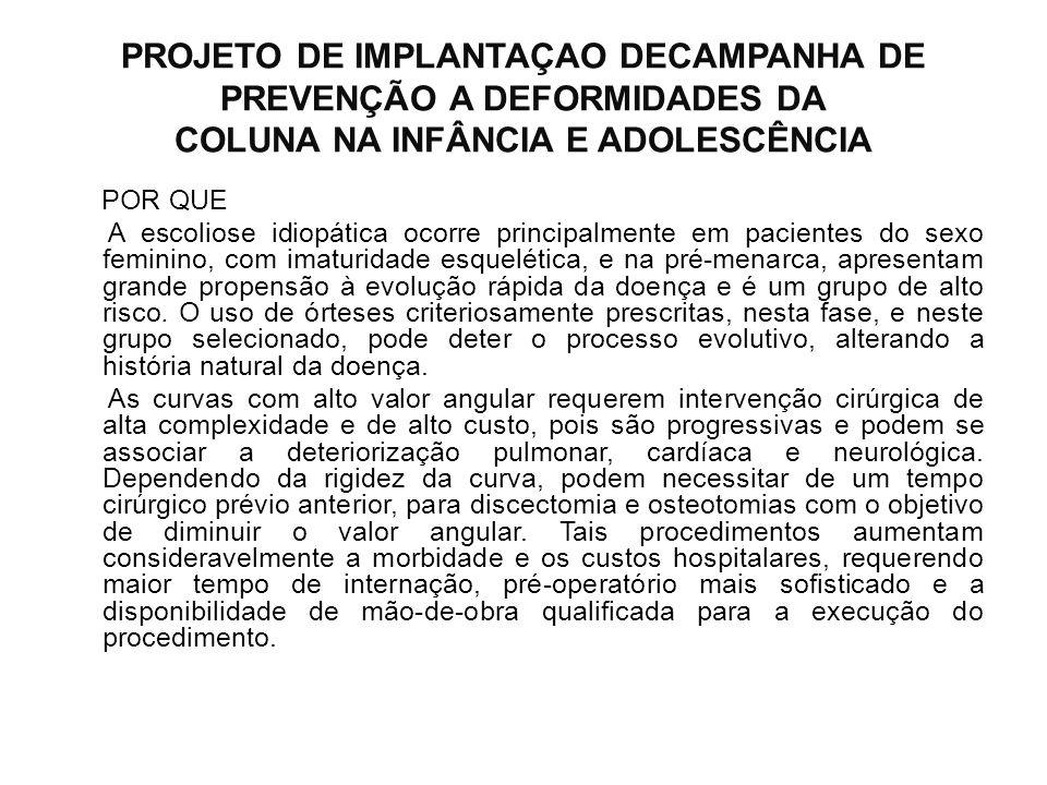 PROJETO DE IMPLANTAÇAO DECAMPANHA DE PREVENÇÃO A DEFORMIDADES DA COLUNA NA INFÂNCIA E ADOLESCÊNCIA No Estado do Rio de Janeiro existe apenas um hospital da rede pública, parcialmente equipado, o Instituto Nacional de Tráumato- Ortopedia, para o tratamento cirúrgico das escolioses, cuja fila de espera ultrapassa em muito o que seria razoável.