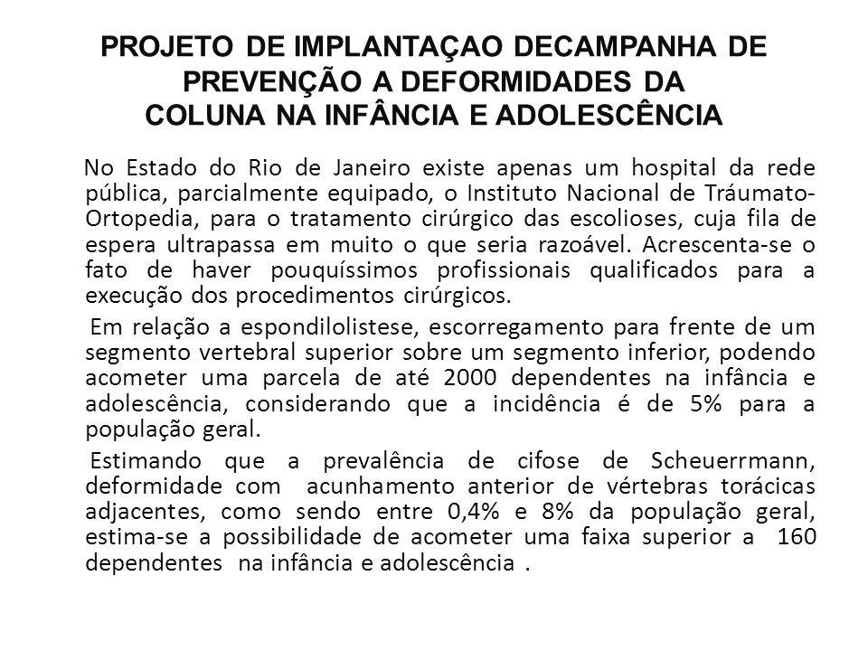 PROJETO DE IMPLANTAÇAO DECAMPANHA DE PREVENÇÃO A DEFORMIDADES DA COLUNA NA INFÂNCIA E ADOLESCÊNCIA No Estado do Rio de Janeiro existe apenas um hospit