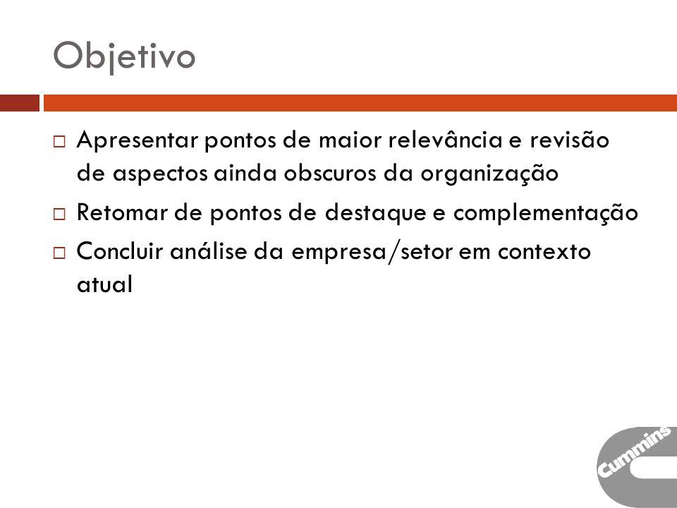 Objetivo Apresentar pontos de maior relevância e revisão de aspectos ainda obscuros da organização Retomar de pontos de destaque e complementação Concluir análise da empresa/setor em contexto atual