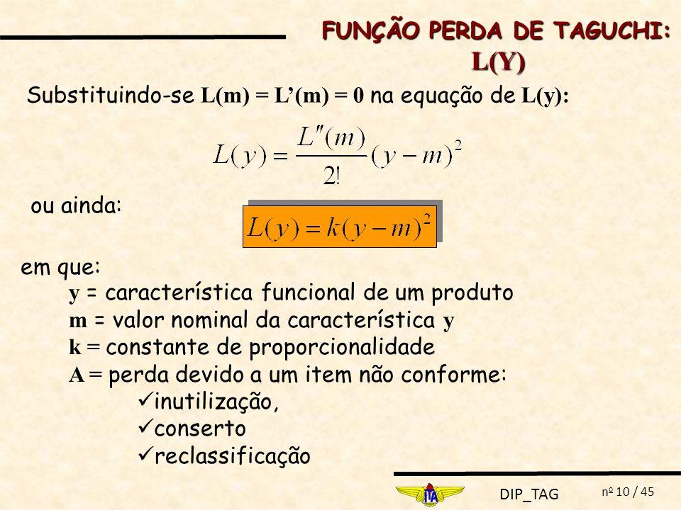 DIP_TAG n o 10 / 45 Substituindo-se L(m) = L(m) = 0 na equação de L(y): ou ainda: em que: y = característica funcional de um produto m = valor nominal