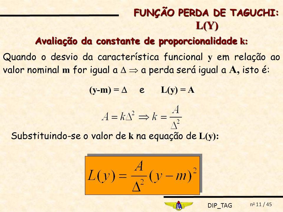 DIP_TAG n o 11 / 45 Avaliação da constante de proporcionalidade k: Quando o desvio da característica funcional y em relação ao valor nominal m for igu
