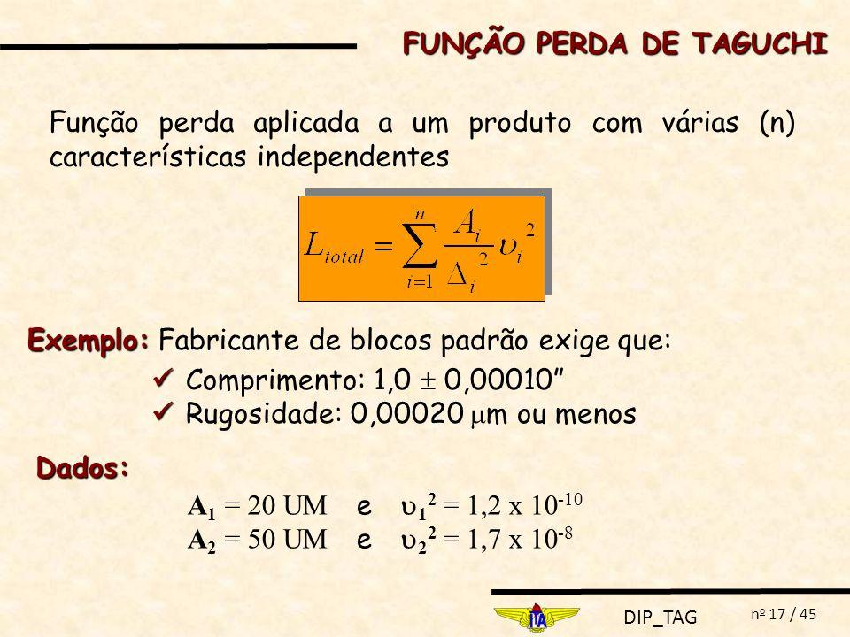 DIP_TAG n o 17 / 45 Função perda aplicada a um produto com várias (n) características independentes Exemplo: Exemplo: Fabricante de blocos padrão exig
