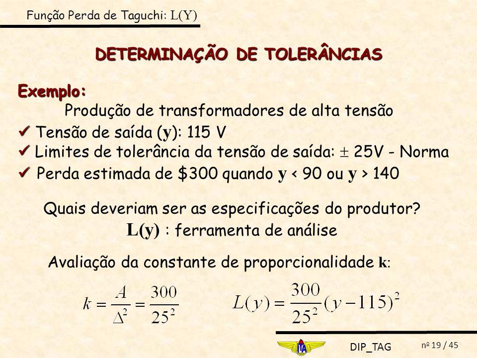 DIP_TAG n o 19 / 45 DETERMINAÇÃO DE TOLERÂNCIAS Exemplo: Produção de transformadores de alta tensão Tensão de saída ( y ): 115 V Limites de tolerância