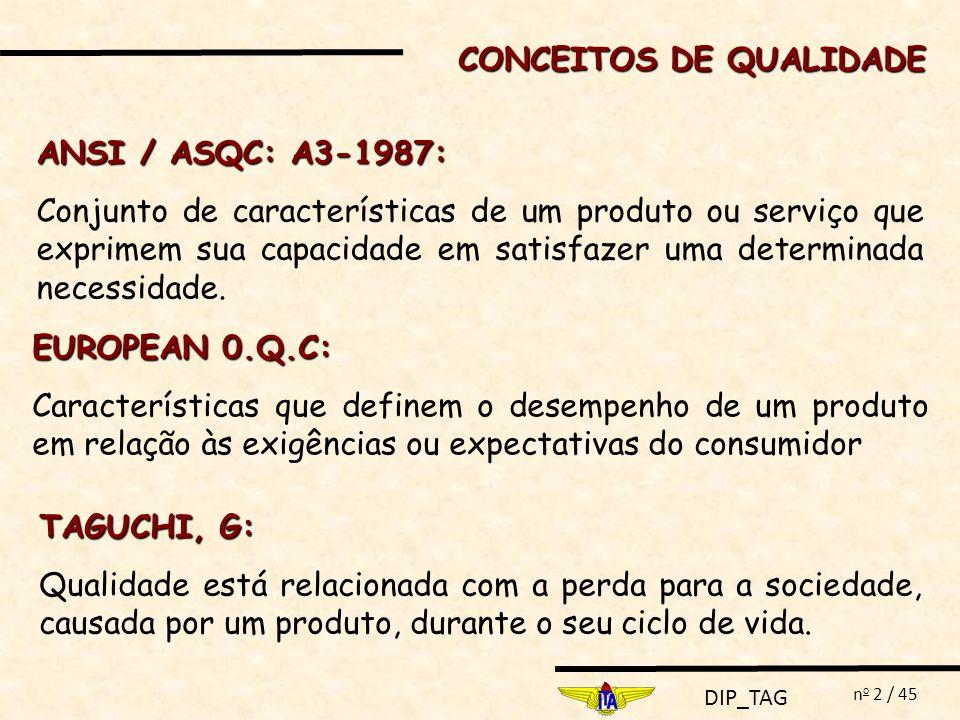 DIP_TAG n o 2 / 45 CONCEITOS DE QUALIDADE ANSI / ASQC: A3-1987: Conjunto de características de um produto ou serviço que exprimem sua capacidade em sa
