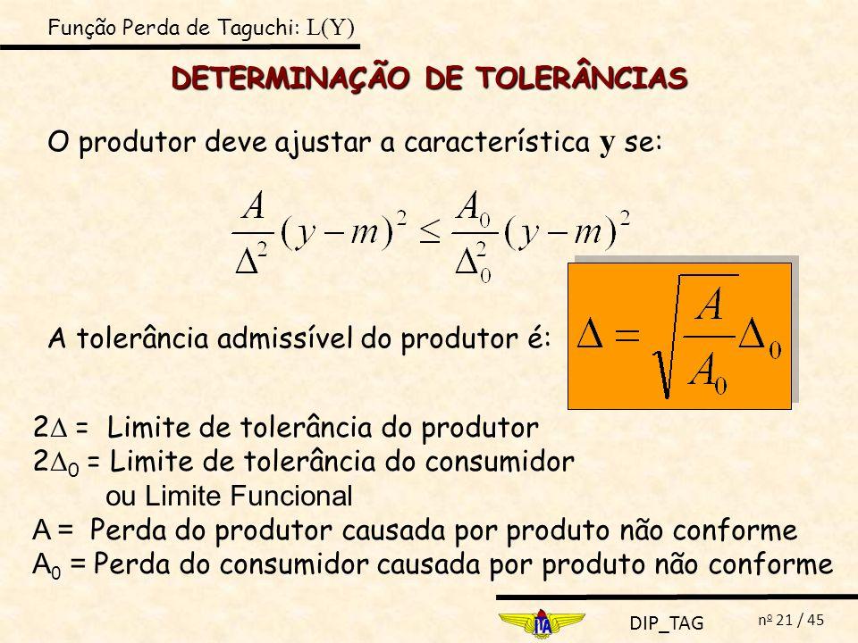 DIP_TAG n o 21 / 45 DETERMINAÇÃO DE TOLERÂNCIAS O produtor deve ajustar a característica y se: A tolerância admissível do produtor é: 2 = Limite de to