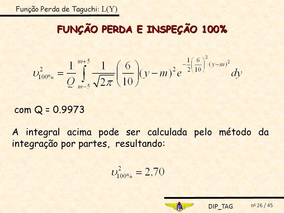 DIP_TAG n o 26 / 45 FUNÇÃO PERDA E INSPEÇÃO 100% com Q = 0.9973 A integral acima pode ser calculada pelo método da integração por partes, resultando: