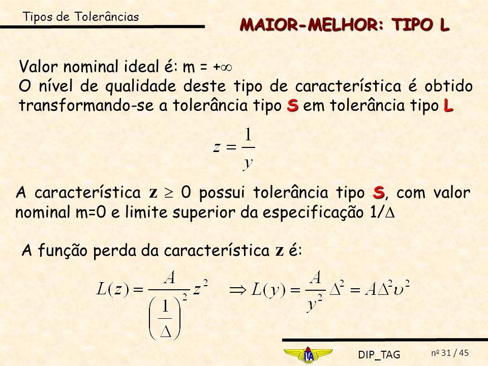 DIP_TAG n o 31 / 45 MAIOR-MELHOR: TIPO L Valor nominal ideal é: m = + SL O nível de qualidade deste tipo de característica é obtido transformando-se a