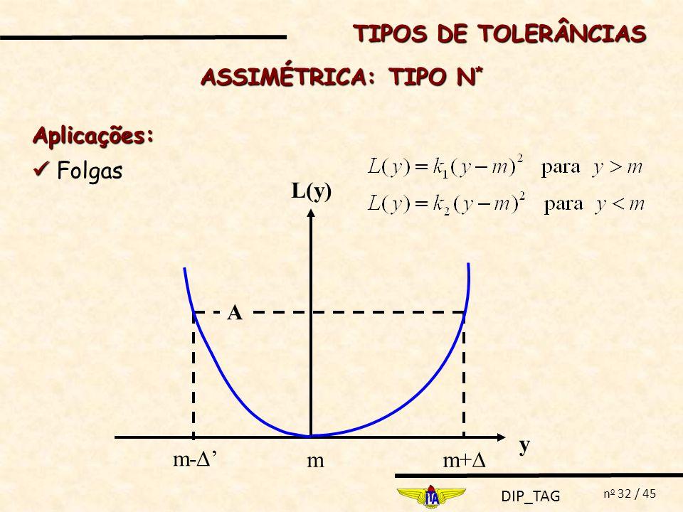 DIP_TAG n o 32 / 45 m m- ASSIMÉTRICA: TIPO N * Aplicações: Folgas m+ y L(y) A TIPOS DE TOLERÂNCIAS