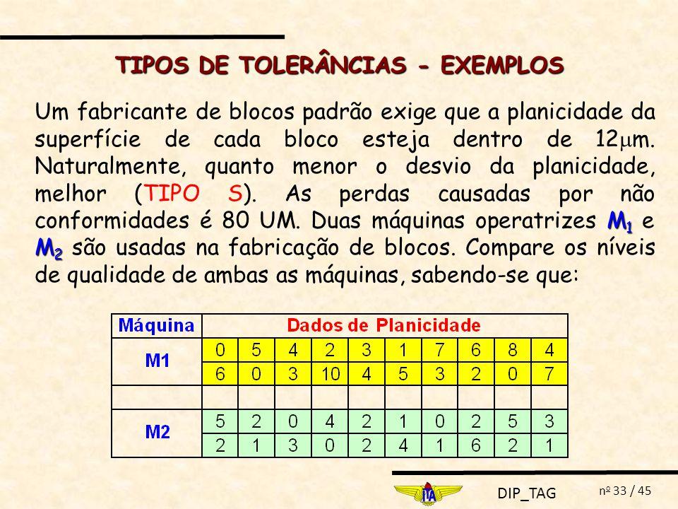 DIP_TAG n o 33 / 45 TIPOS DE TOLERÂNCIAS - EXEMPLOS M 1 M 2 Um fabricante de blocos padrão exige que a planicidade da superfície de cada bloco esteja