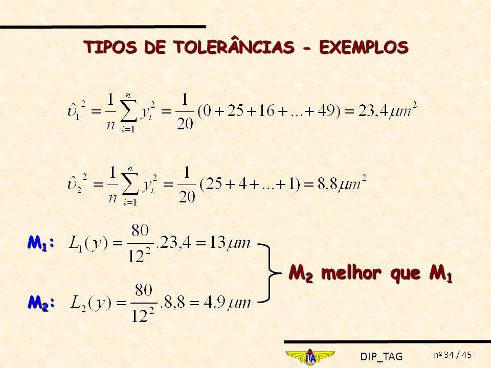 DIP_TAG n o 34 / 45 TIPOS DE TOLERÂNCIAS - EXEMPLOS M1:M1:M1:M1: M2:M2:M2:M2: M 2 melhor que M 1