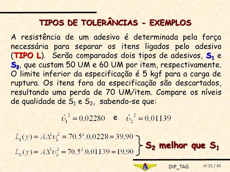 DIP_TAG n o 35 / 45 TIPO LS 1 S 2 A resistência de um adesivo é determinada pela força necessária para separar os itens ligados pelo adesivo (TIPO L).