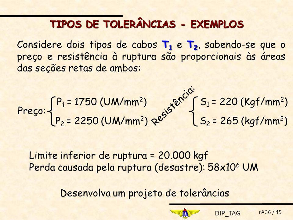 DIP_TAG n o 36 / 45 T 1 T 2 Considere dois tipos de cabos T 1 e T 2, sabendo-se que o preço e resistência à ruptura são proporcionais às áreas das seç