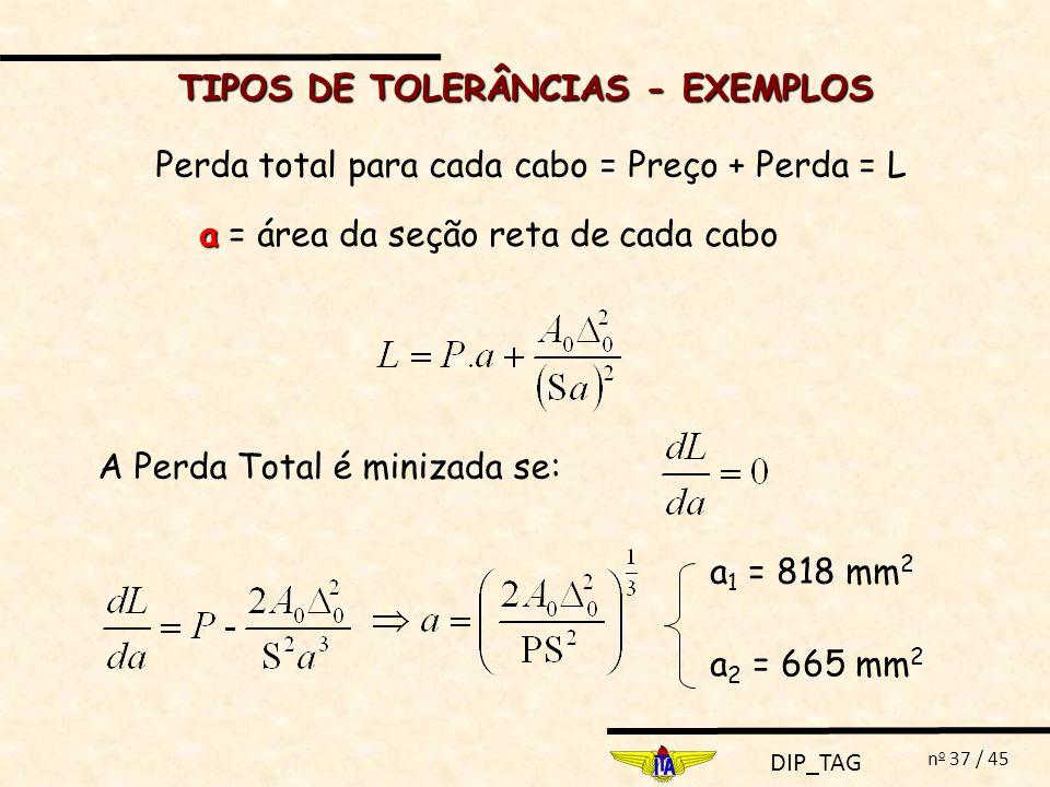 DIP_TAG n o 37 / 45 Perda total para cada cabo = Preço + Perda = L TIPOS DE TOLERÂNCIAS - EXEMPLOS a a = área da seção reta de cada cabo A Perda Total