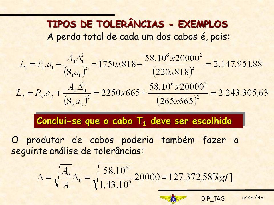 DIP_TAG n o 38 / 45 A perda total de cada um dos cabos é, pois: TIPOS DE TOLERÂNCIAS - EXEMPLOS Conclui-se que o cabo T 1 deve ser escolhido O produto