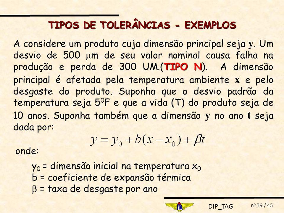 DIP_TAG n o 39 / 45 TIPO N A considere um produto cuja dimensão principal seja y. Um desvio de 500 m de seu valor nominal causa falha na produção e pe