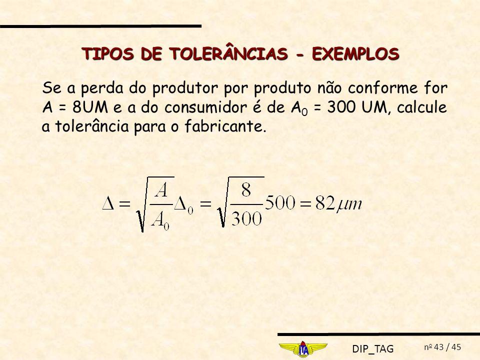 DIP_TAG n o 43 / 45 Se a perda do produtor por produto não conforme for A = 8UM e a do consumidor é de A 0 = 300 UM, calcule a tolerância para o fabri