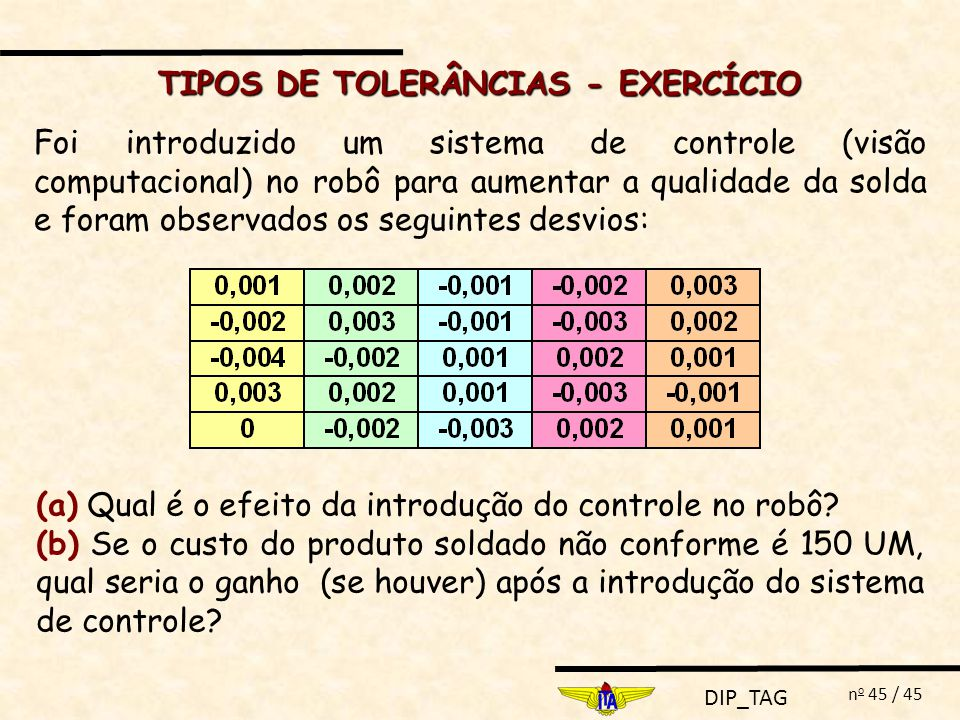 DIP_TAG n o 45 / 45 TIPOS DE TOLERÂNCIAS - EXERCÍCIO Foi introduzido um sistema de controle (visão computacional) no robô para aumentar a qualidade da