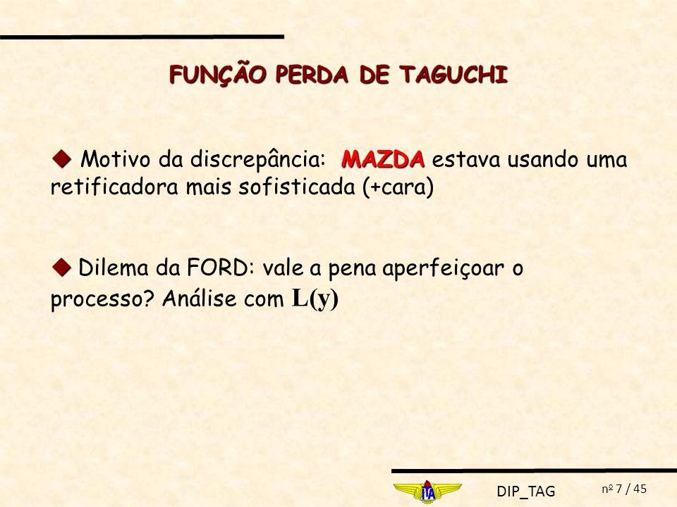 DIP_TAG n o 7 / 45 MAZDA Motivo da discrepância: MAZDA estava usando uma retificadora mais sofisticada (+cara) Dilema da FORD: vale a pena aperfeiçoar