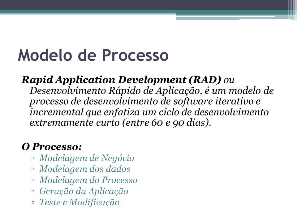 Modelo de Processo Rapid Application Development (RAD) ou Desenvolvimento Rápido de Aplicação, é um modelo de processo de desenvolvimento de software