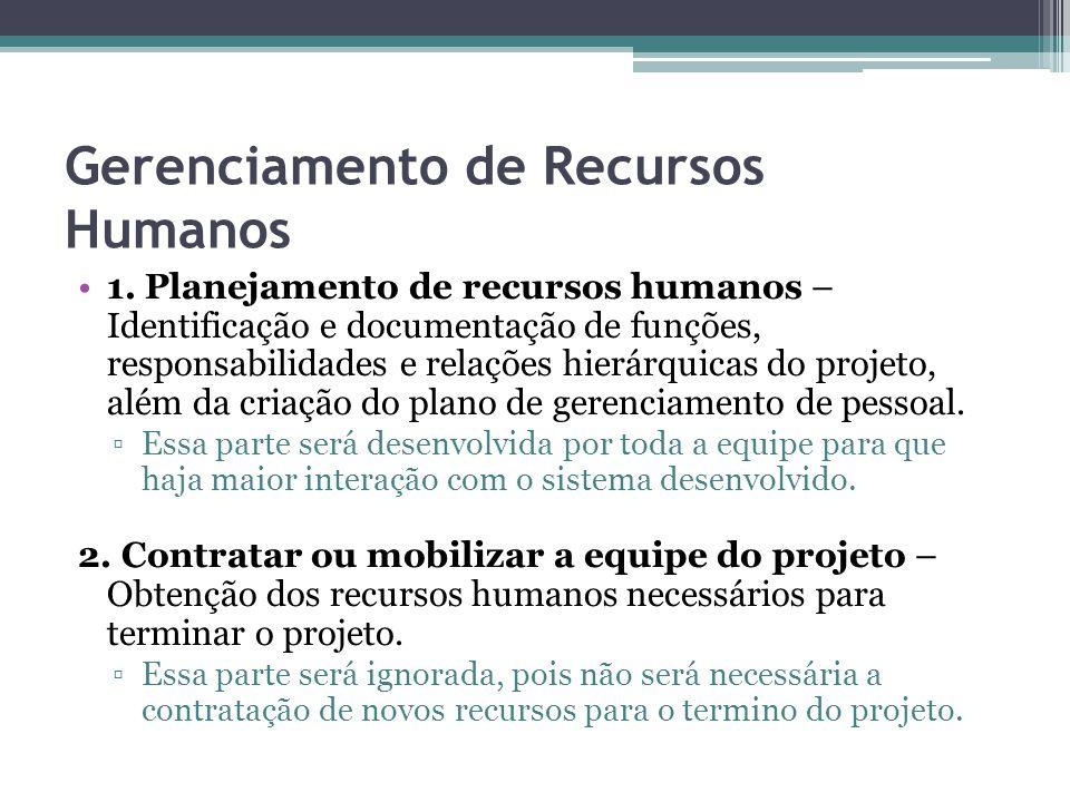 Gerenciamento de Recursos Humanos 1. Planejamento de recursos humanos – Identificação e documentação de funções, responsabilidades e relações hierárqu