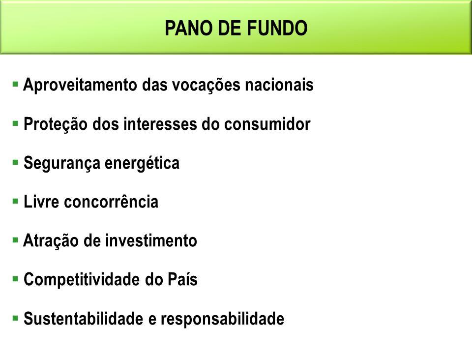 PANO DE FUNDO Aproveitamento das vocações nacionais Proteção dos interesses do consumidor Segurança energética Livre concorrência Atração de investime