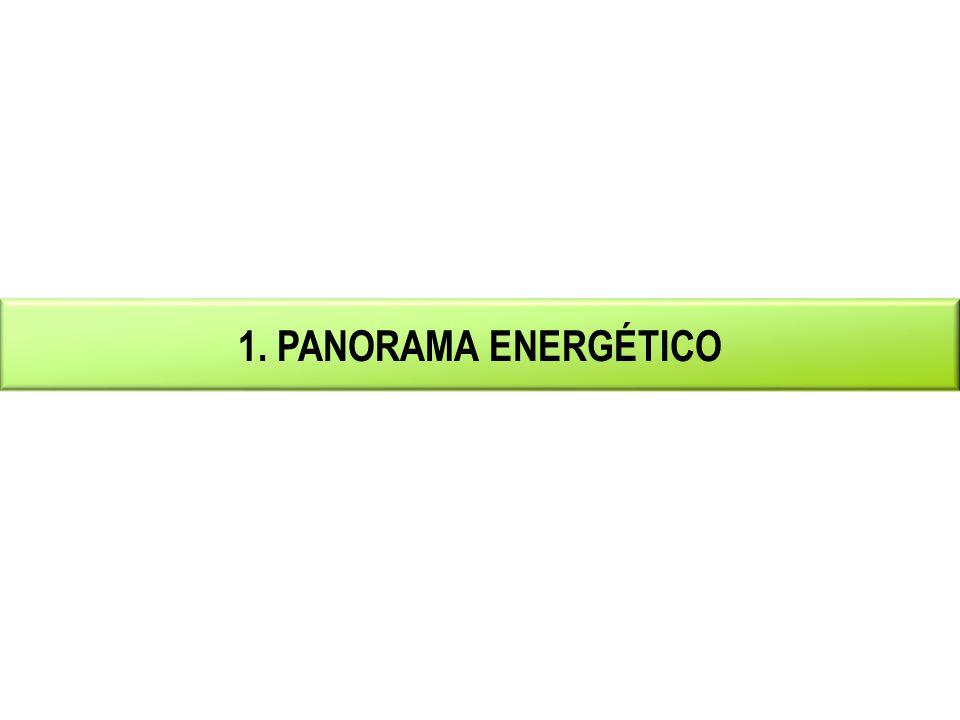 Fonte: MME/Boletim Mensal de Energia(dez/2010).Dados preliminares.