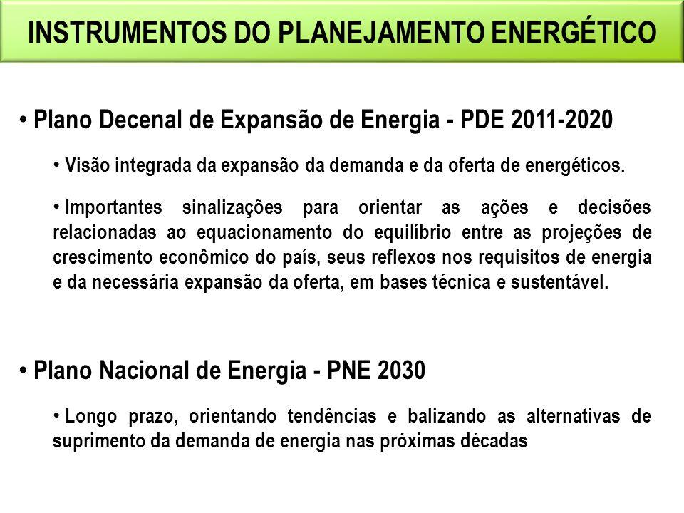 INSTRUMENTOS DO PLANEJAMENTO ENERGÉTICO Plano Decenal de Expansão de Energia - PDE 2011-2020 Visão integrada da expansão da demanda e da oferta de ene