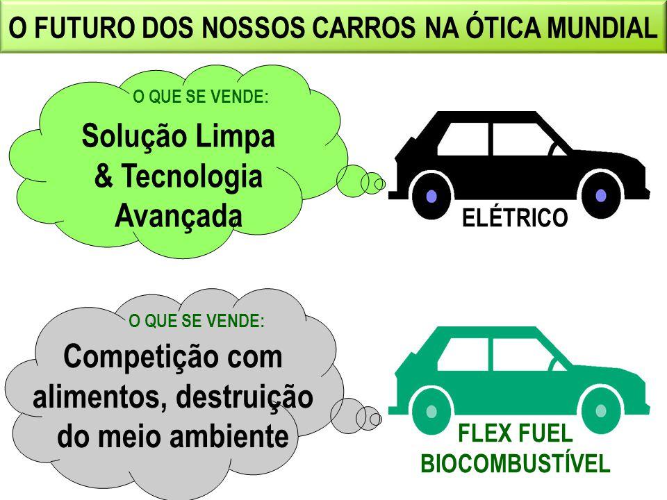 40 O FUTURO DOS NOSSOS CARROS NA ÓTICA MUNDIAL ELÉTRICO FLEX FUEL BIOCOMBUSTÍVEL O QUE SE VENDE: Solução Limpa & Tecnologia Avançada O QUE SE VENDE: C