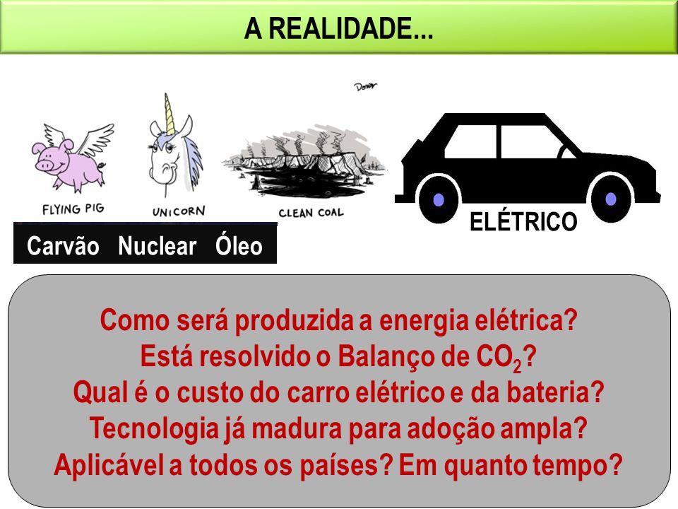 41 A REALIDADE... ELÉTRICO Carvão Nuclear Óleo Como será produzida a energia elétrica? Está resolvido o Balanço de CO 2 ? Qual é o custo do carro elét