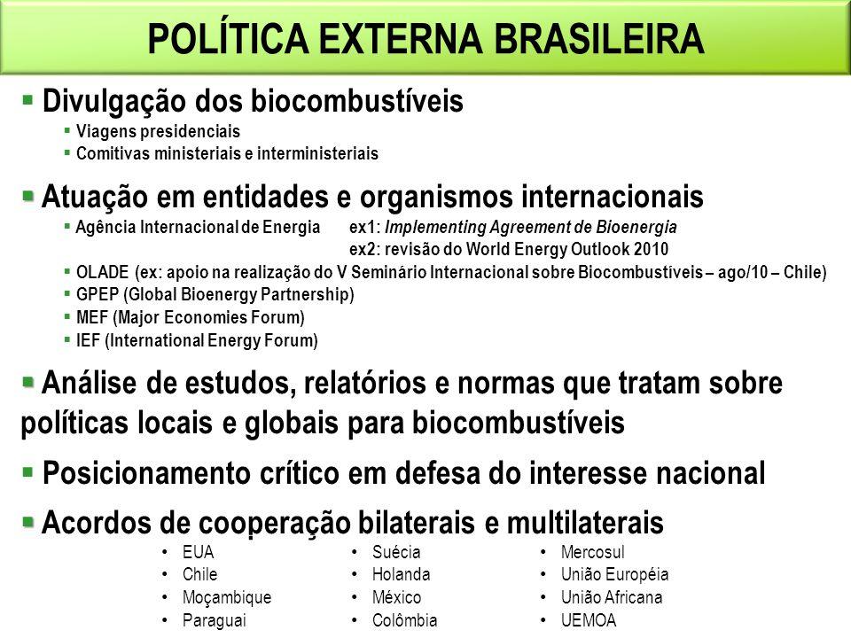 POLÍTICA EXTERNA BRASILEIRA Divulgação dos biocombustíveis Viagens presidenciais Comitivas ministeriais e interministeriais Atuação em entidades e org