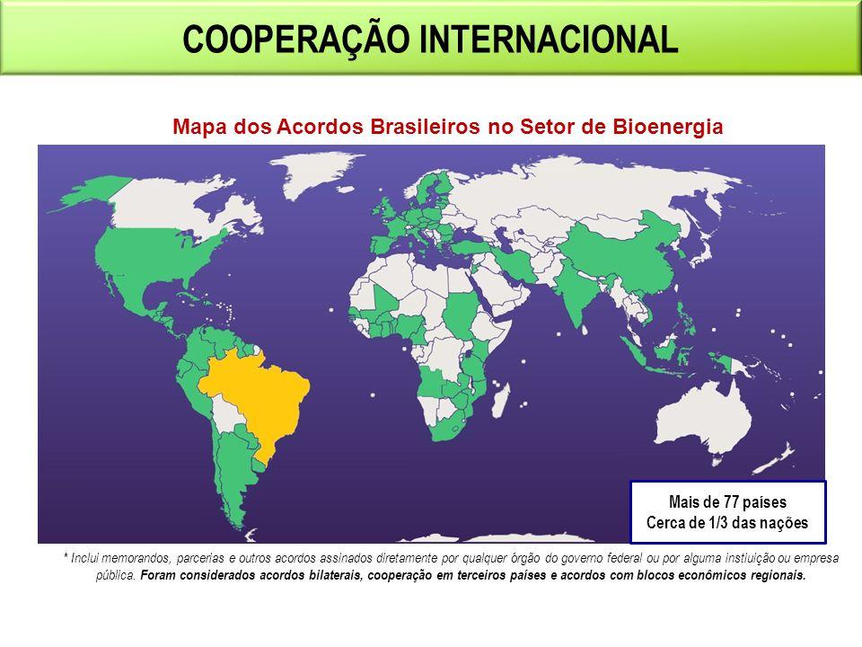 COOPERAÇÃO INTERNACIONAL * Inclui memorandos, parcerias e outros acordos assinados diretamente por qualquer órgão do governo federal ou por alguma ins