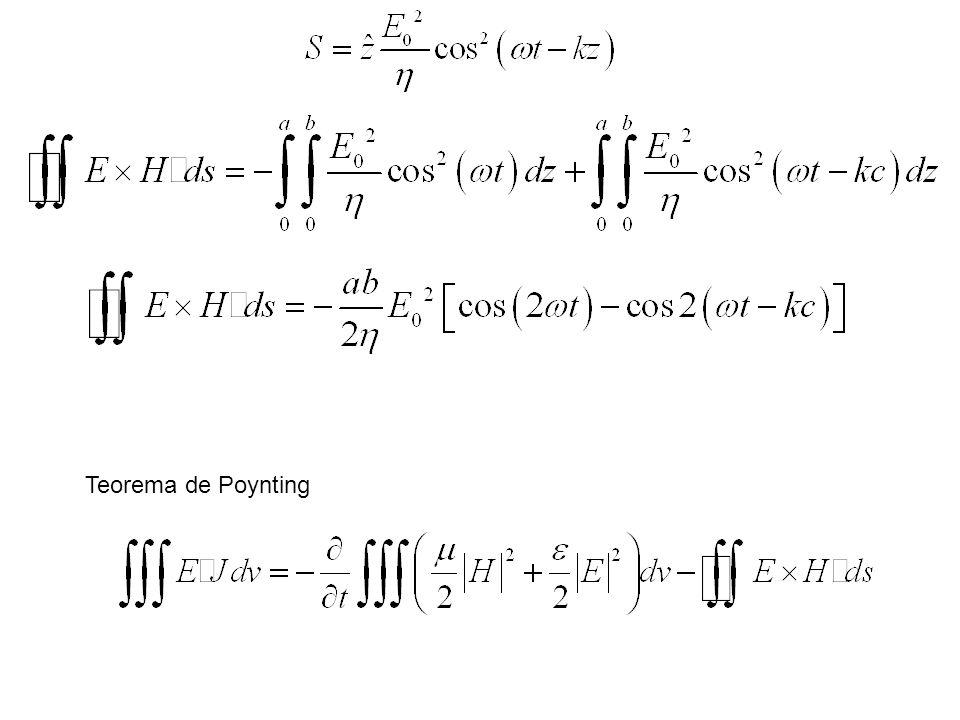Como os fasores E e H estão em fase, S será puramente real., como não temos perdas, devemos demonstrar que: