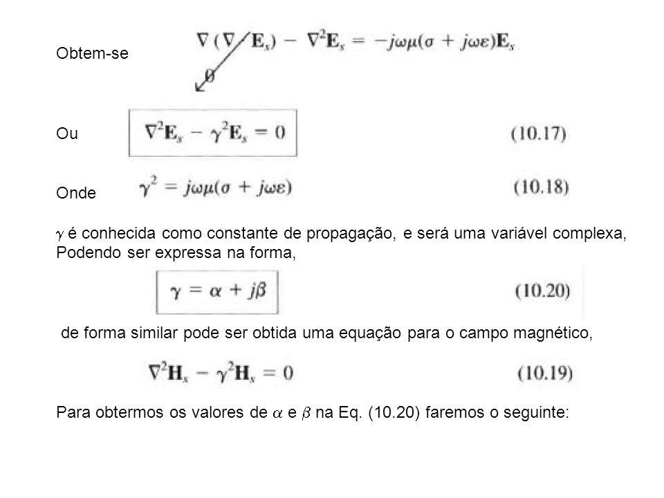 Resolvendo o sistema de equações (10.21) e (10.22) obtem-se Consideremos um campo propagando na direção +z, com apenas uma componente em x, Substituindo na Eq.
