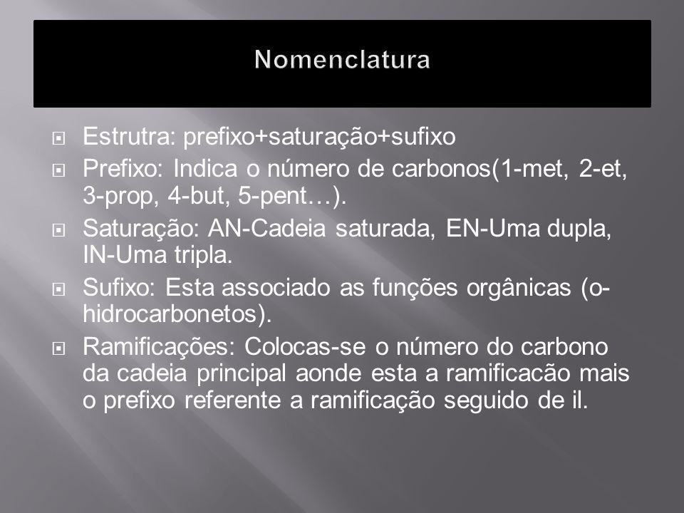 Estrutra: prefixo+saturação+sufixo Prefixo: Indica o número de carbonos(1-met, 2-et, 3-prop, 4-but, 5-pent…). Saturação: AN-Cadeia saturada, EN-Uma du