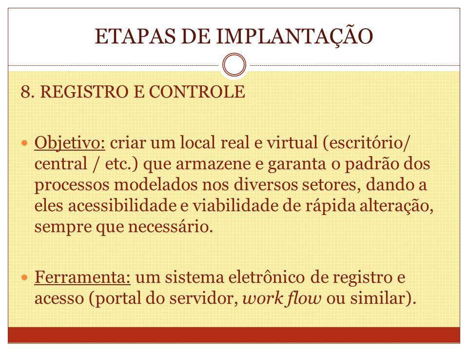ETAPAS DE IMPLANTAÇÃO 8. REGISTRO E CONTROLE Objetivo: criar um local real e virtual (escritório/ central / etc.) que armazene e garanta o padrão dos